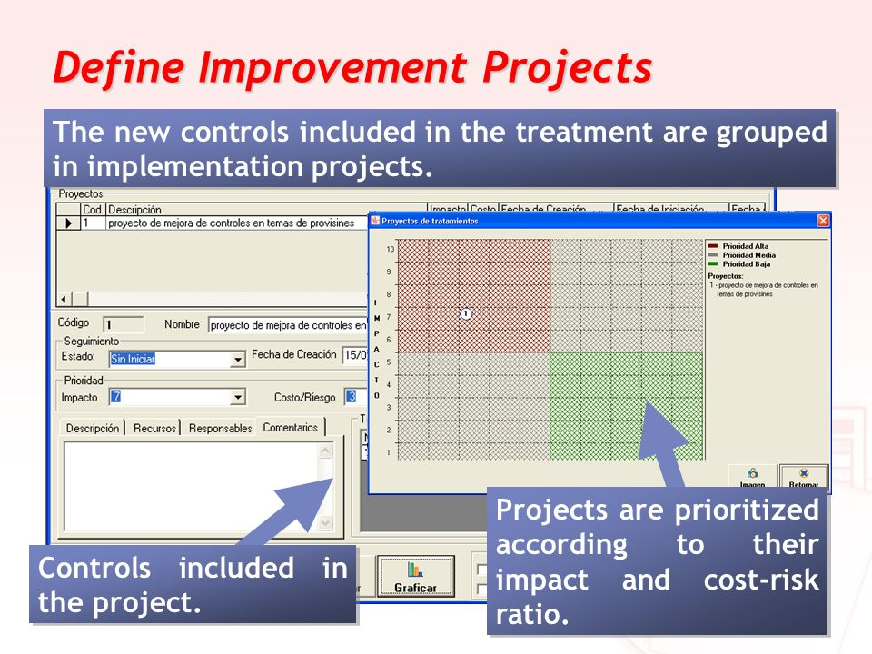Define Improvement Projects The new controls included in the treatment are grouped in implementation projects. Controls included in the project. Proje