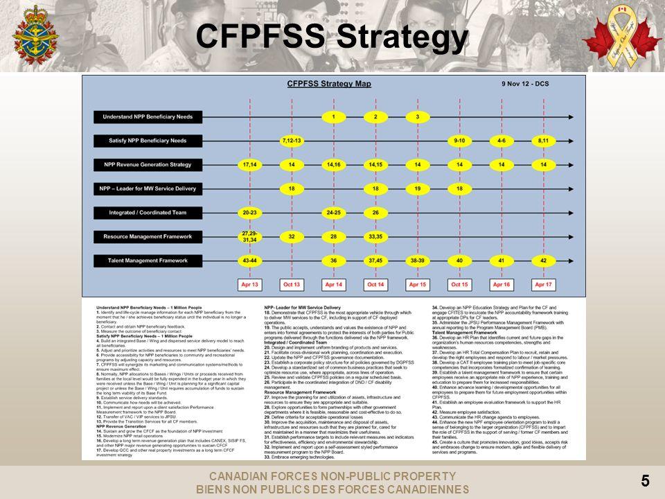 CANADIAN FORCES NON-PUBLIC PROPERTY BIENS NON PUBLICS DES FORCES CANADIENNES 5 CFPFSS Strategy