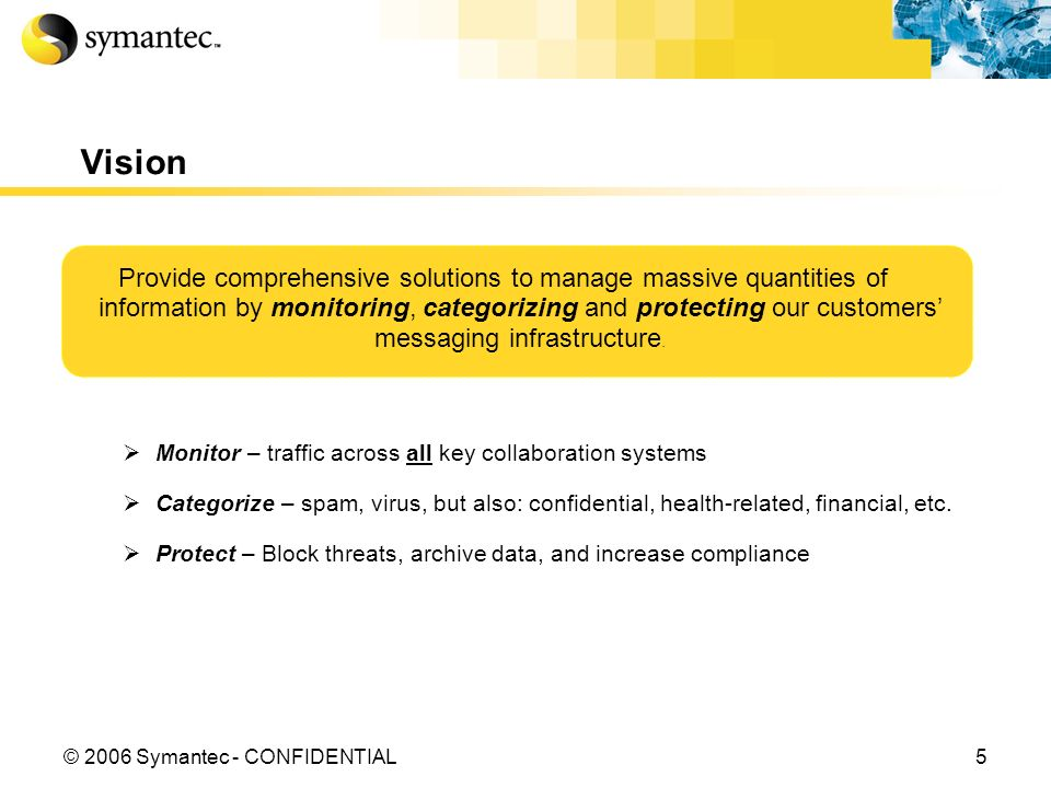 5© 2006 Symantec - CONFIDENTIAL Vision Provide comprehensive solutions to manage massive quantities of information by monitoring, categorizing and protecting our customers messaging infrastructure.
