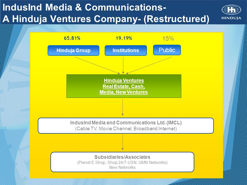 IndusInd Media & Communications- A Hinduja Ventures Company- (Restructured) Public Hinduja GroupInstitutions IndusInd Media and Communications Ltd. (I