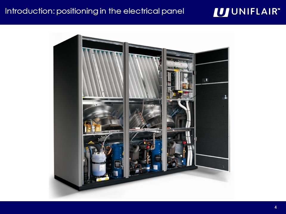 4 Introduction: positioning in the electrical panel