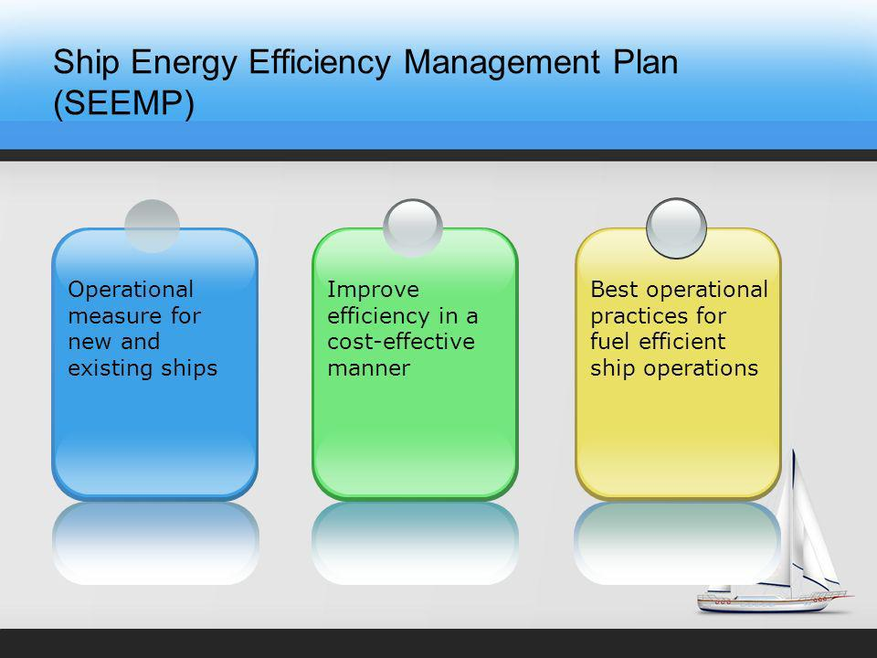 Ship Energy Efficiency Management Plan (SEEMP) Operational measure for new and existing ships Improve efficiency in a cost-effective manner Best operational practices for fuel efficient ship operations