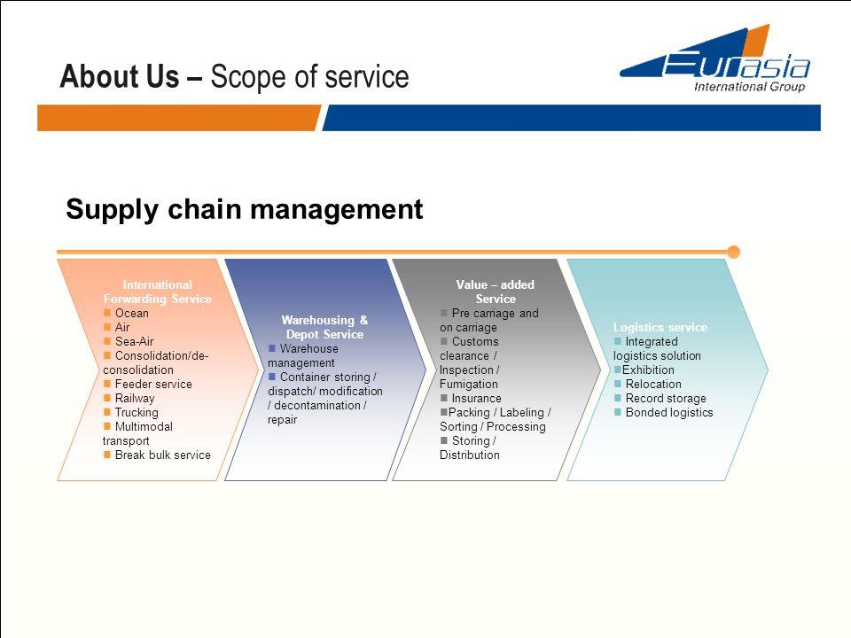 International Forwarding Service Ocean Air Sea-Air Consolidation/de- consolidation Feeder service Railway Trucking Multimodal transport Break bulk ser
