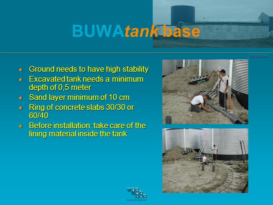 BUWAtank BUWAtank base Ground needs to have high stability Ground needs to have high stability Excavated tank needs a minimum depth of 0,5 meter Excav