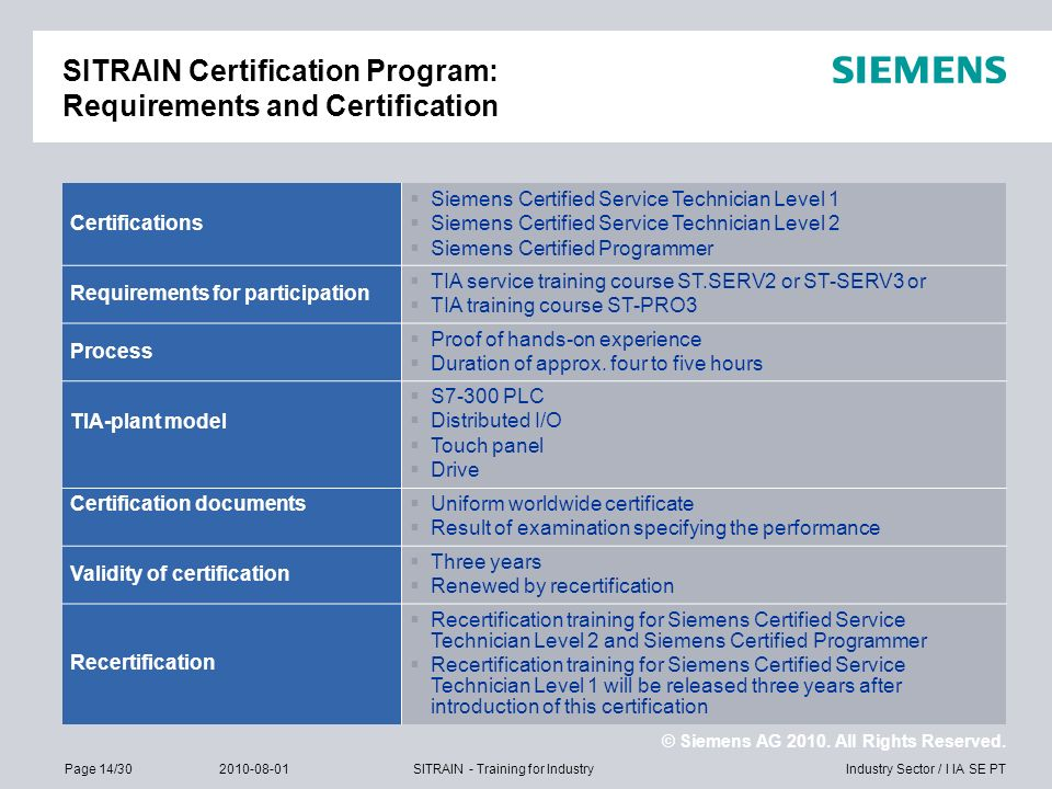 © Siemens AG 2010. All Rights Reserved. Industry Sector / I IA SE PTPage 14/302010-08-01SITRAIN - Training for Industry SITRAIN Certification Program: