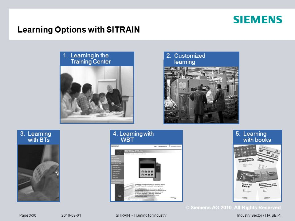 © Siemens AG 2010. All Rights Reserved. Industry Sector / I IA SE PTPage 3/302010-08-01SITRAIN - Training for Industry Learning Options with SITRAIN 1