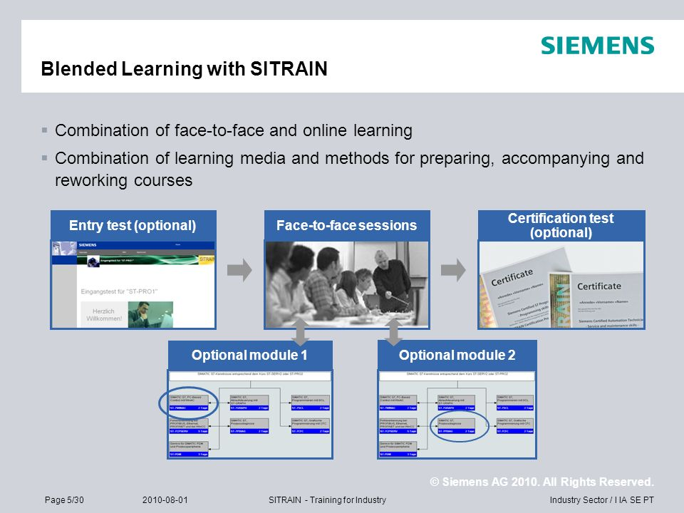 © Siemens AG 2010. All Rights Reserved. Industry Sector / I IA SE PTPage 5/302010-08-01SITRAIN - Training for Industry Blended Learning with SITRAIN O