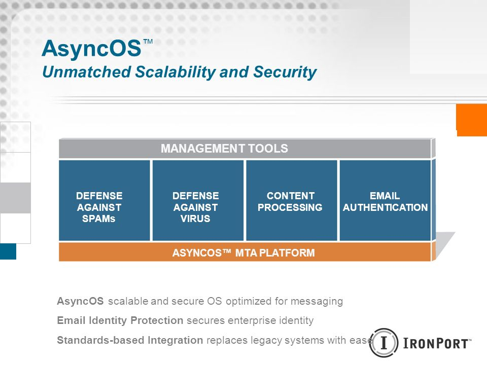 AsyncOS Unmatched Scalability and Security AsyncOS scalable and secure OS optimized for messaging Email Identity Protection secures enterprise identit