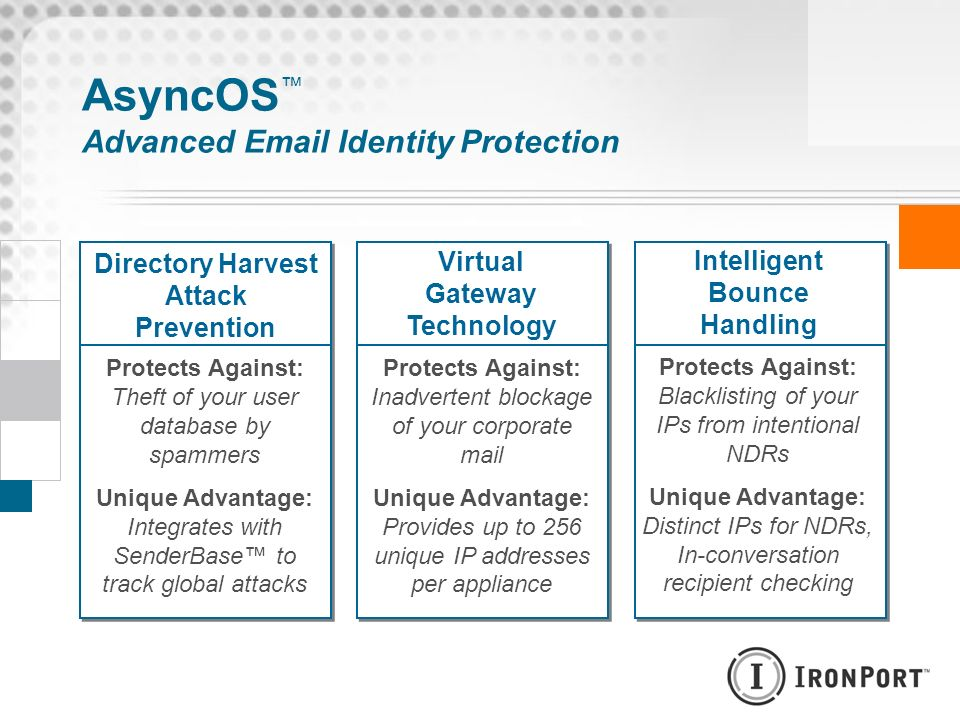 AsyncOS Advanced Email Identity Protection Directory Harvest Attack Prevention Virtual Gateway Technology Intelligent Bounce Handling Protects Against
