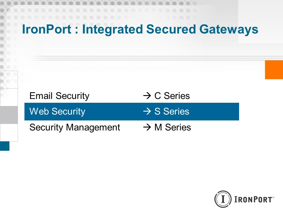 IronPort : Integrated Secured Gateways Email Security C Series Web Security S Series Security Management M Series