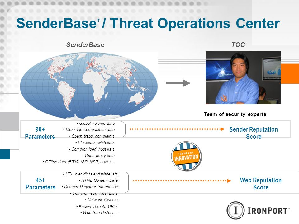 SenderBase ® / Threat Operations Center SenderBaseTOC Team of security experts Global volume data Message composition data Spam traps, complaints Blac