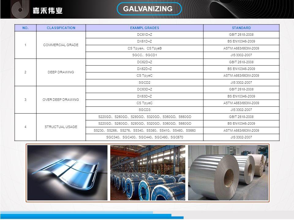 GALVANIZING NO.CLASSIFICATIONEXAMPL GRADESSTANDARD 1COMMERCIAL GRADE DC51D+ZGB/T 2518-2008 DX51D+ZBS EN10346-2009 CS TpyeA CS TpyeB ASTM A653/653M-200