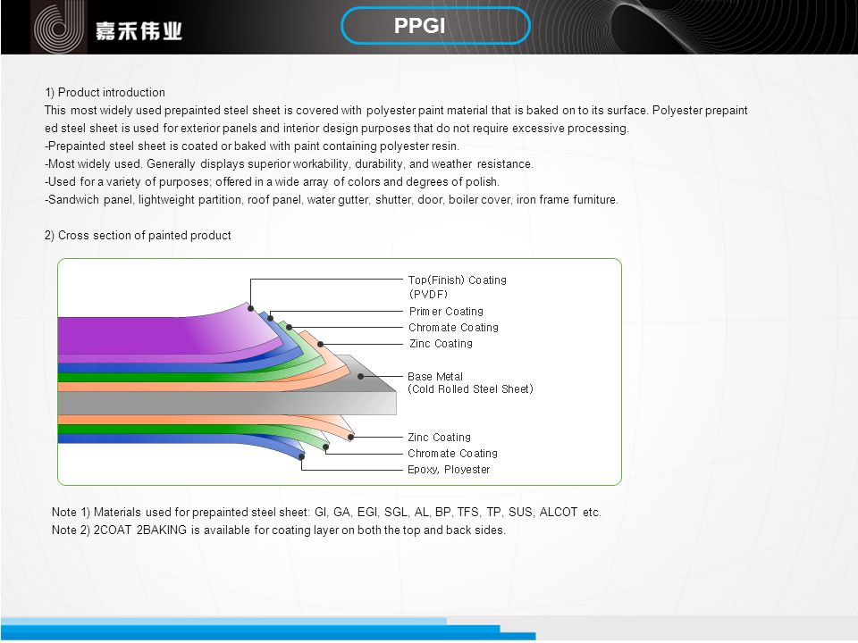 PPGI 1) Product introduction This most widely used prepainted steel sheet is covered with polyester paint material that is baked on to its surface. Po