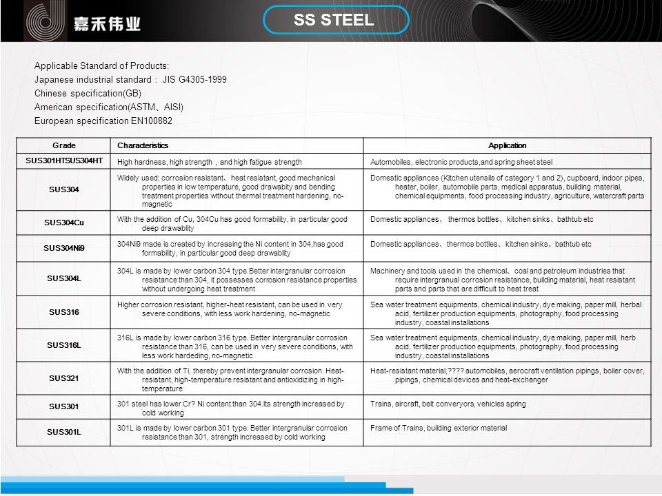 SS STEEL Applicable Standard of Products: Japanese industrial standard JIS G4305-1999 Chinese specification(GB) American specification(ASTM AISI) Euro