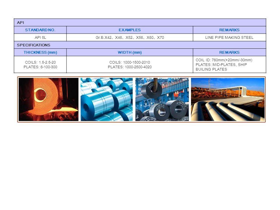 API STANDARD NO.EXAMPLESREMARKS API 5L Gr.B.X42 X46 X52 X56 X60 X70 LINE PIPE MAKING STEEL SPECIFICATIONS THICKNESS (mm)WIDTH (mm)REMARKS COILS: 1.5-2