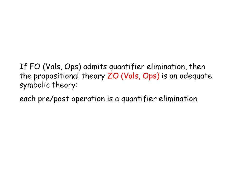 If FO (Vals, Ops) admits quantifier elimination, then the propositional theory ZO (Vals, Ops) is an adequate symbolic theory: each pre/post operation