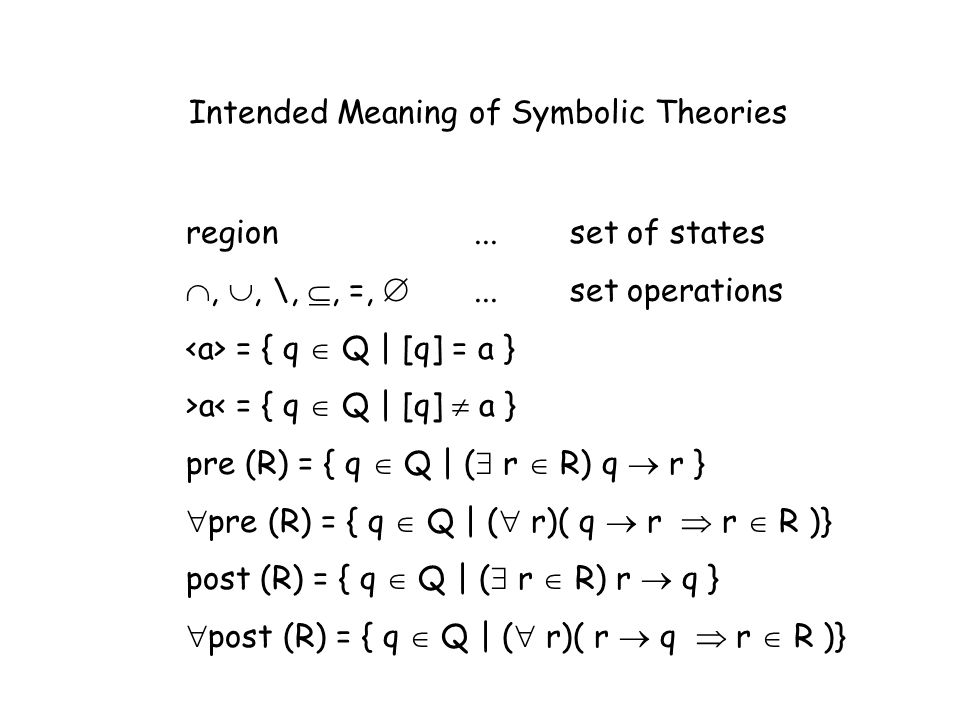 Intended Meaning of Symbolic Theories region...set of states,, \,, =,...set operations = { q Q | [q] = a } >a< = { q Q | [q] a } pre (R) = { q Q | ( r R) q r } pre (R) = { q Q | ( r)( q r r R )} post (R) = { q Q | ( r R) r q } post (R) = { q Q | ( r)( r q r R )}