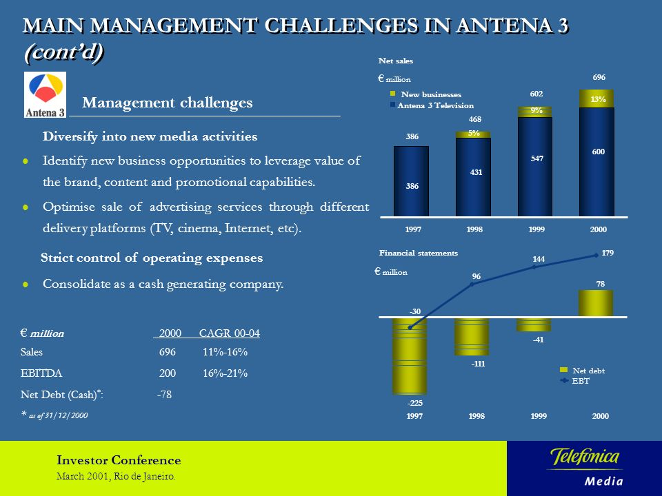 Investor Conference March 2001, Rio de Janeiro. MAIN MANAGEMENT CHALLENGES IN ANTENA 3 Maintain strong audience share in segments attractive to advert