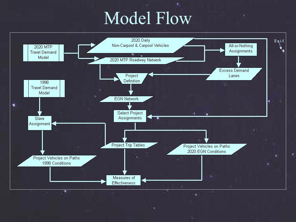 Model Flow E n i f