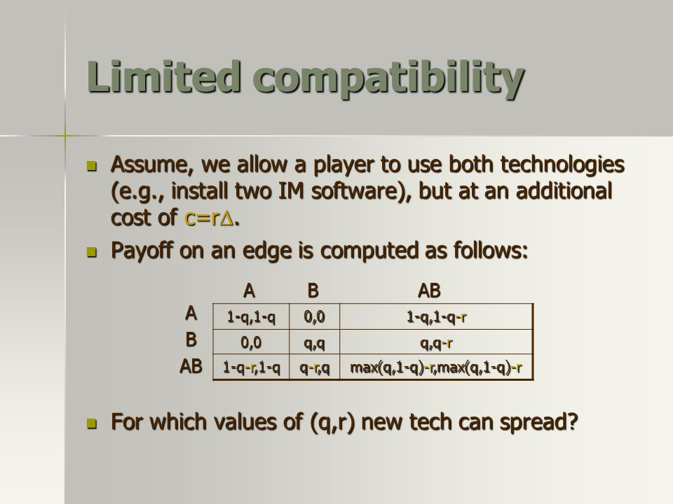 Limited compatibility Assume, we allow a player to use both technologies (e.g., install two IM software), but at an additional cost of c=r. Assume, we