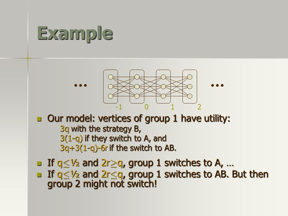 Example Our model: vertices of group 1 have utility: Our model: vertices of group 1 have utility: 3q with the strategy B, 3(1-q) if they switch to A,