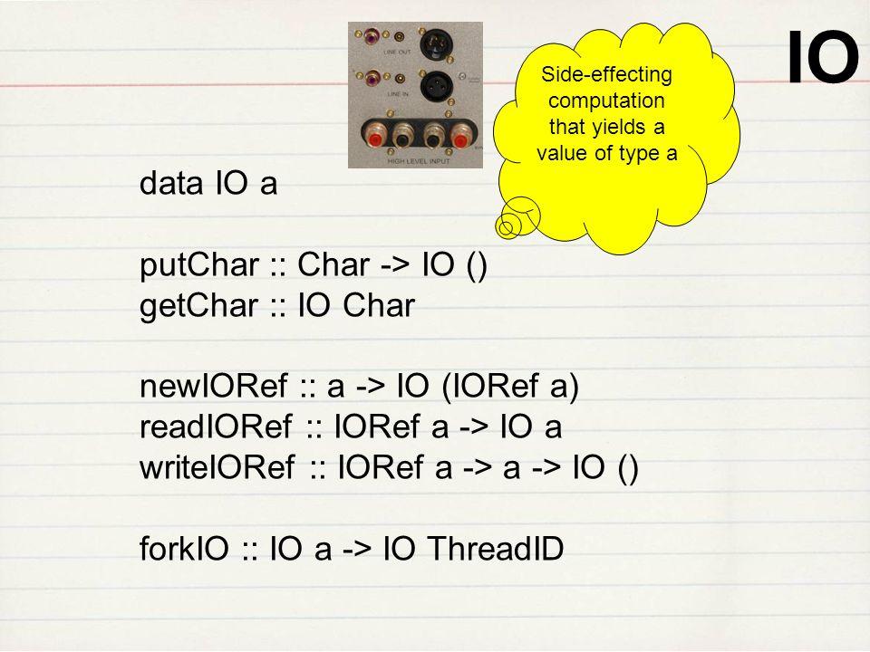 IO data IO a putChar :: Char -> IO () getChar :: IO Char newIORef :: a -> IO (IORef a) readIORef :: IORef a -> IO a writeIORef :: IORef a -> a -> IO (