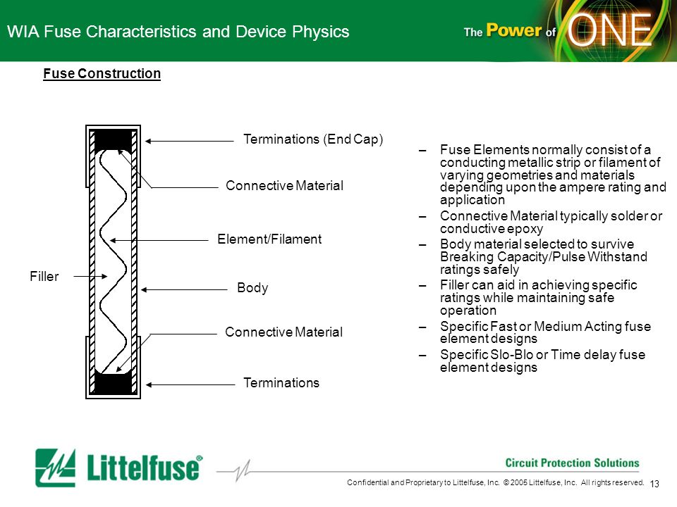 13 Confidential and Proprietary to Littelfuse, Inc. © 2005 Littelfuse, Inc. All rights reserved. WIA Fuse Characteristics and Device Physics –Fuse Ele