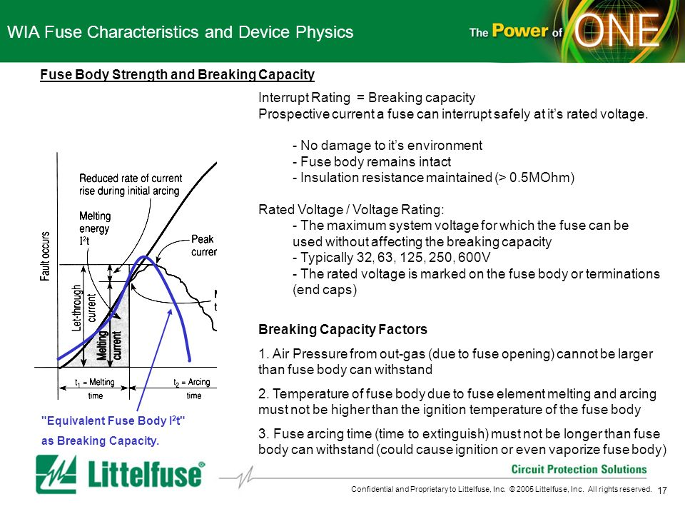 17 Confidential and Proprietary to Littelfuse, Inc. © 2005 Littelfuse, Inc. All rights reserved. WIA Fuse Characteristics and Device Physics Fuse Body