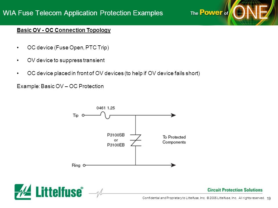 19 Confidential and Proprietary to Littelfuse, Inc. © 2005 Littelfuse, Inc. All rights reserved. WIA Fuse Telecom Application Protection Examples Basi