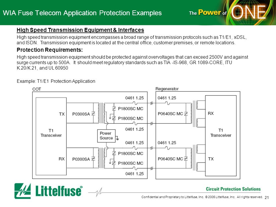 21 Confidential and Proprietary to Littelfuse, Inc. © 2005 Littelfuse, Inc. All rights reserved. WIA Fuse Telecom Application Protection Examples High