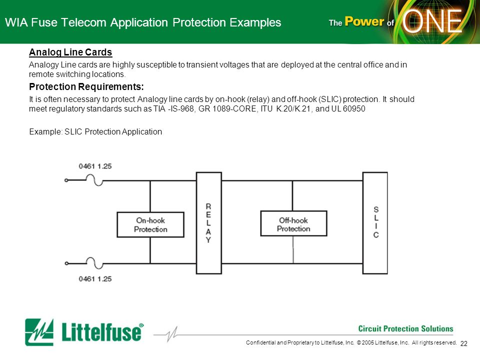 22 Confidential and Proprietary to Littelfuse, Inc. © 2005 Littelfuse, Inc. All rights reserved. WIA Fuse Telecom Application Protection Examples Anal