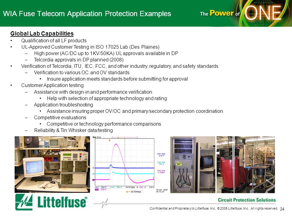 24 Confidential and Proprietary to Littelfuse, Inc. © 2005 Littelfuse, Inc. All rights reserved. WIA Fuse Telecom Application Protection Examples Glob