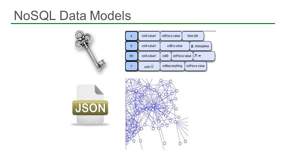 NoSQL Data Models 48