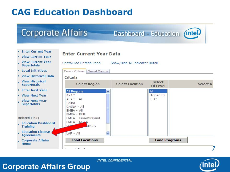 Corporate Affairs Group INTEL CONFIDENTIAL 8 Components of the process in one place 1 2 3