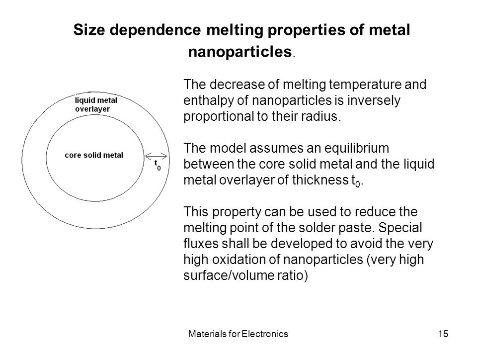 Materials for Electronics15 Size dependence melting properties of metal nanoparticles. The decrease of melting temperature and enthalpy of nanoparticl