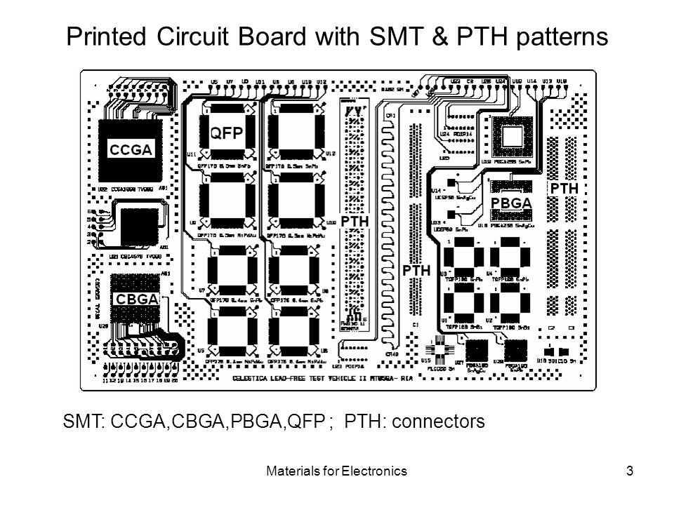 Materials for Electronics3 Printed Circuit Board with SMT & PTH patterns SMT: CCGA,CBGA,PBGA,QFP ; PTH: connectors