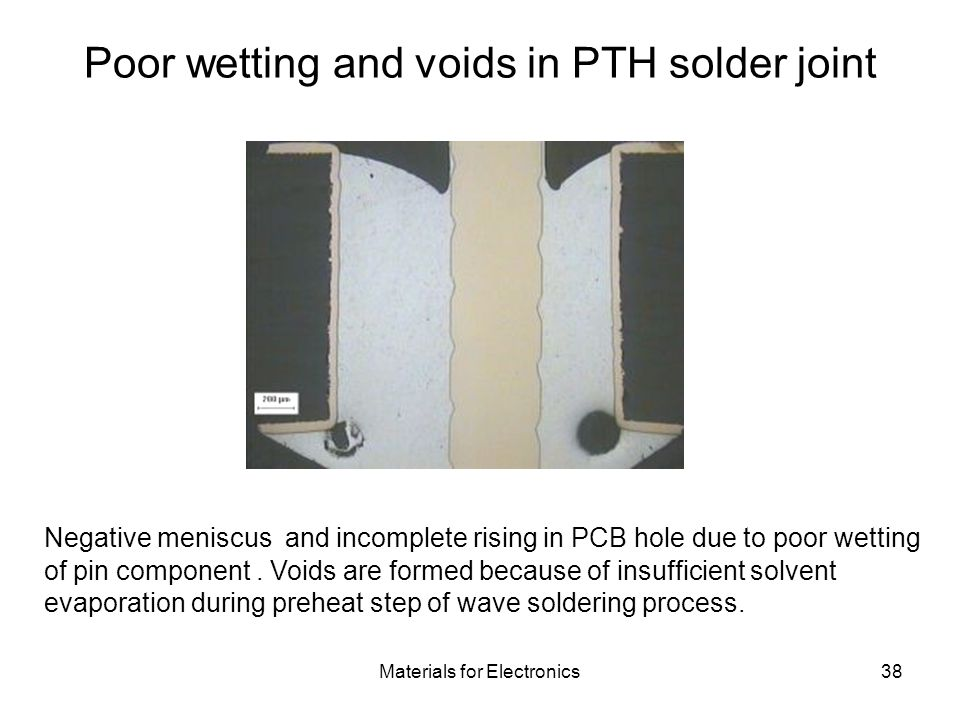 Materials for Electronics38 Poor wetting and voids in PTH solder joint Negative meniscus and incomplete rising in PCB hole due to poor wetting of pin component.