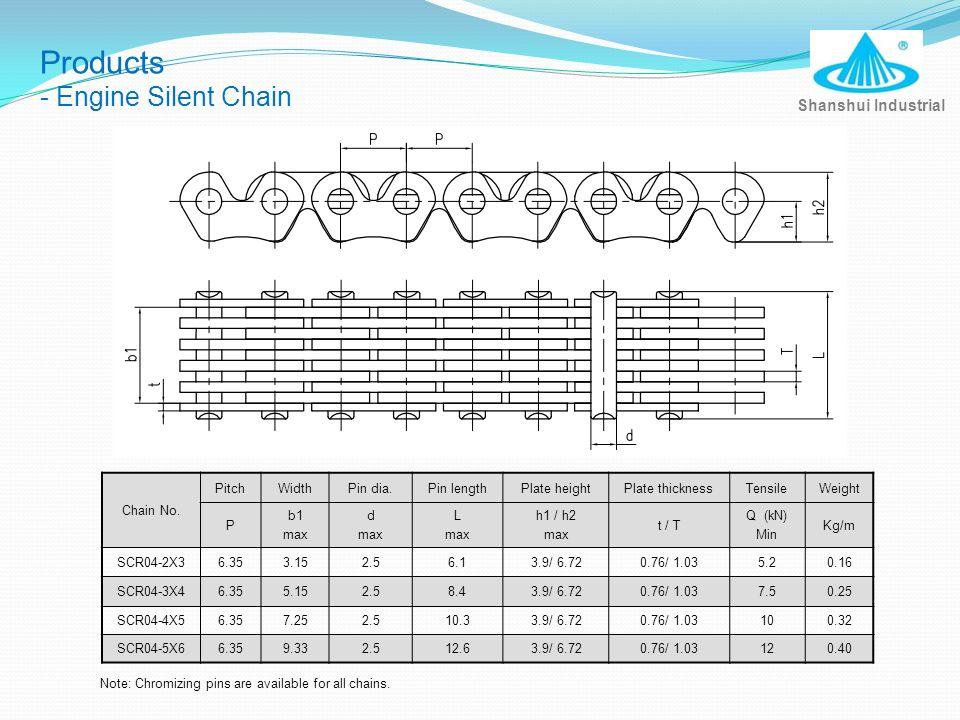 Shanshui Industrial Chain No. PitchWidthPin dia.Pin lengthPlate heightPlate thicknessTensileWeight P b1 max d max L max h1 / h2 max t / T Q (kN) Min K