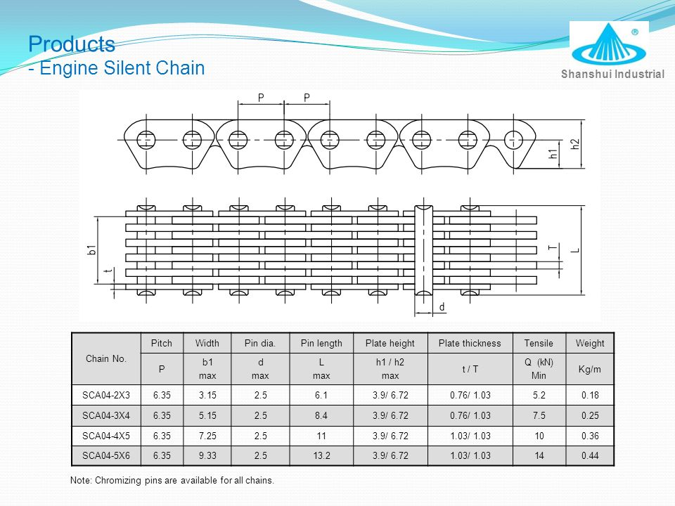 Products - Engine Silent Chain Shanshui Industrial Chain No. PitchWidthPin dia.Pin lengthPlate heightPlate thicknessTensileWeight P b1 max d max L max