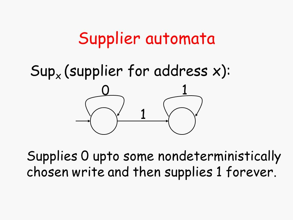 Supplier automata Supplies 0 upto some nondeterministically chosen write and then supplies 1 forever.