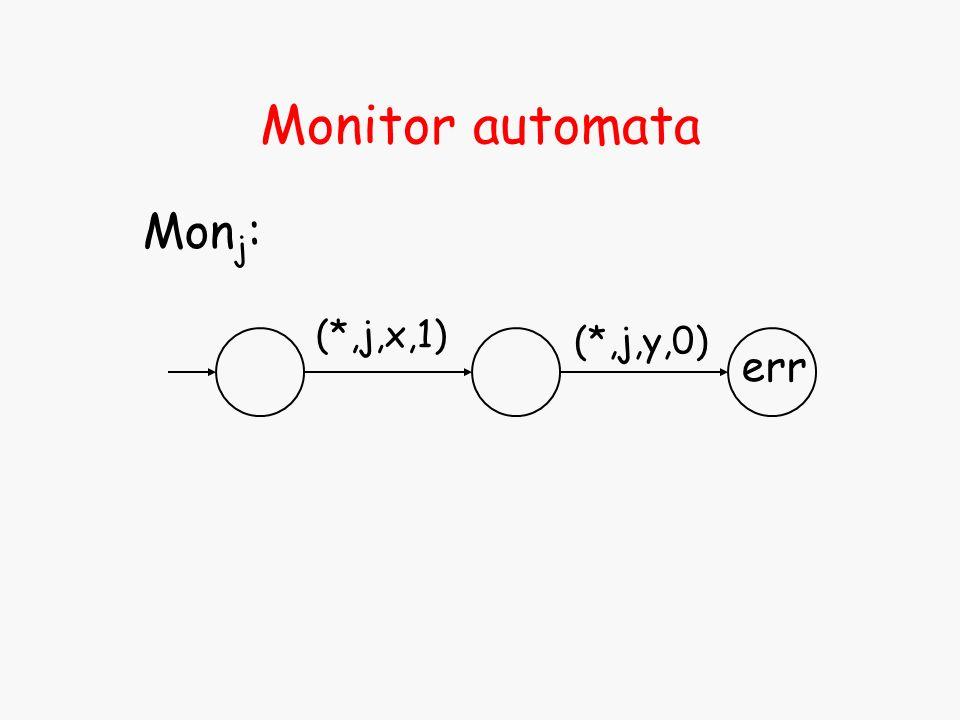 Monitor automata Mon j : (*,j,x,1) (*,j,y,0) err