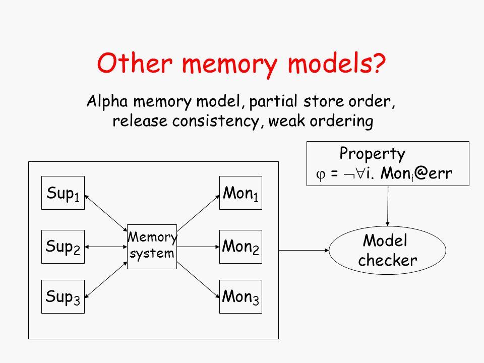 Model checker Property = i. Mon i @err Other memory models? Alpha memory model, partial store order, release consistency, weak ordering Memory system