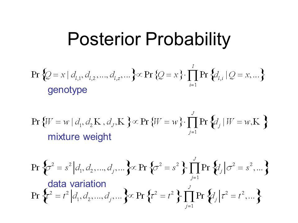 Posterior Probability genotype mixture weight data variation