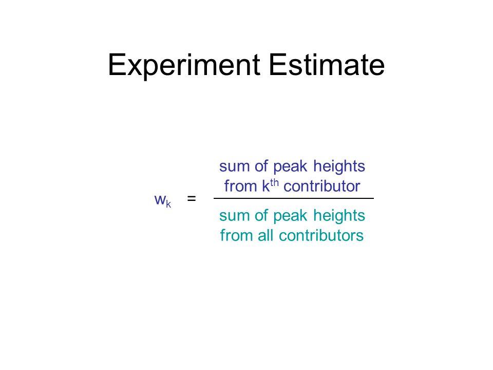 Experiment Estimate wkwk sum of peak heights from k th contributor sum of peak heights from all contributors =