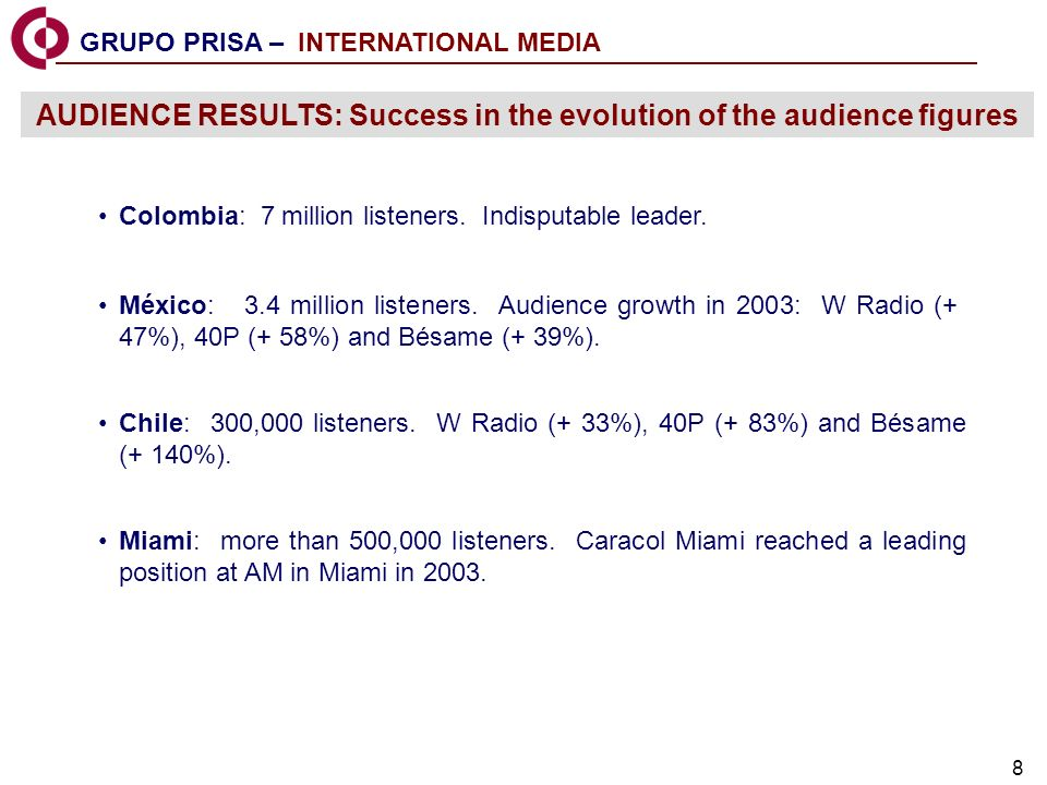 8 Colombia: 7 million listeners. Indisputable leader. México: 3.4 million listeners. Audience growth in 2003: W Radio (+ 47%), 40P (+ 58%) and Bésame