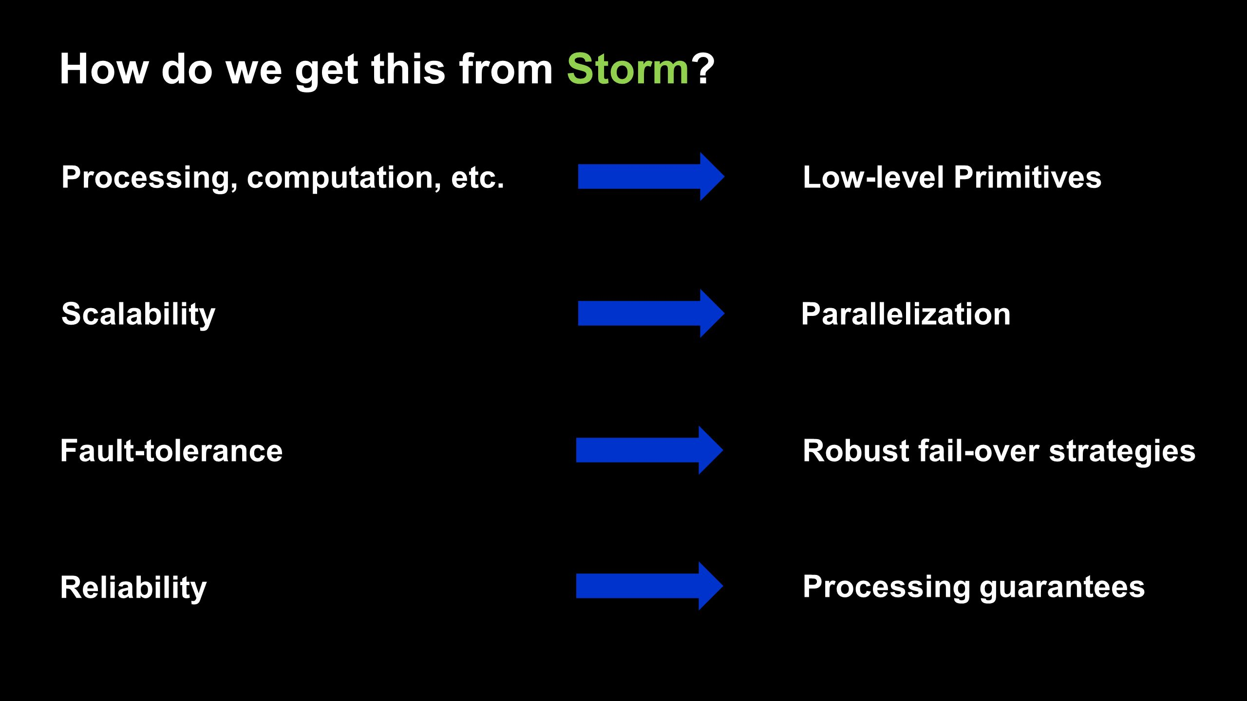How do we get this from Storm? Processing guarantees Low-level Primitives Parallelization Robust fail-over strategies Scalability Reliability Fault-to