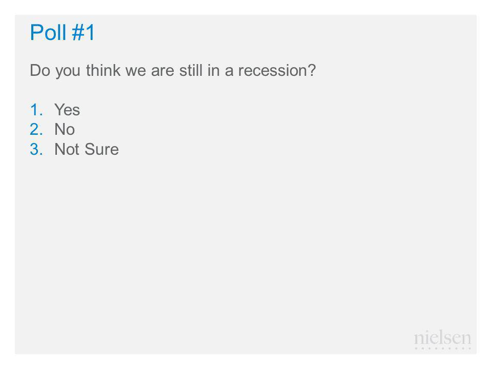 Poll #1 Do you think we are still in a recession? 1.Yes 2.No 3.Not Sure