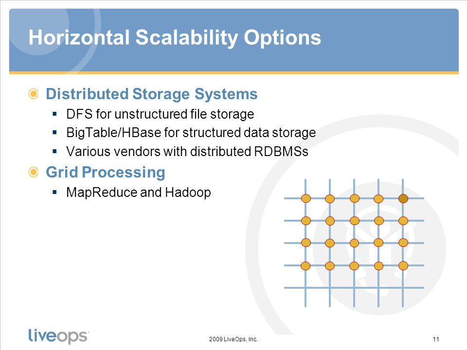 Horizontal Scalability Options Distributed Storage Systems DFS for unstructured file storage BigTable/HBase for structured data storage Various vendors with distributed RDBMSs Grid Processing MapReduce and Hadoop 2009 LiveOps, Inc.11