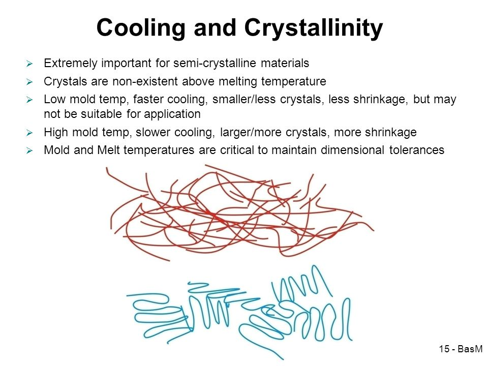 15 - BasM Cooling and Crystallinity Extremely important for semi-crystalline materials Crystals are non-existent above melting temperature Low mold te