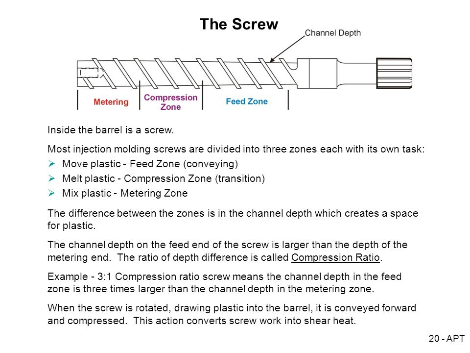 20 - APT Barrel 1a 001 The Screw Inside the barrel is a screw. Most injection molding screws are divided into three zones each with its own task: Move